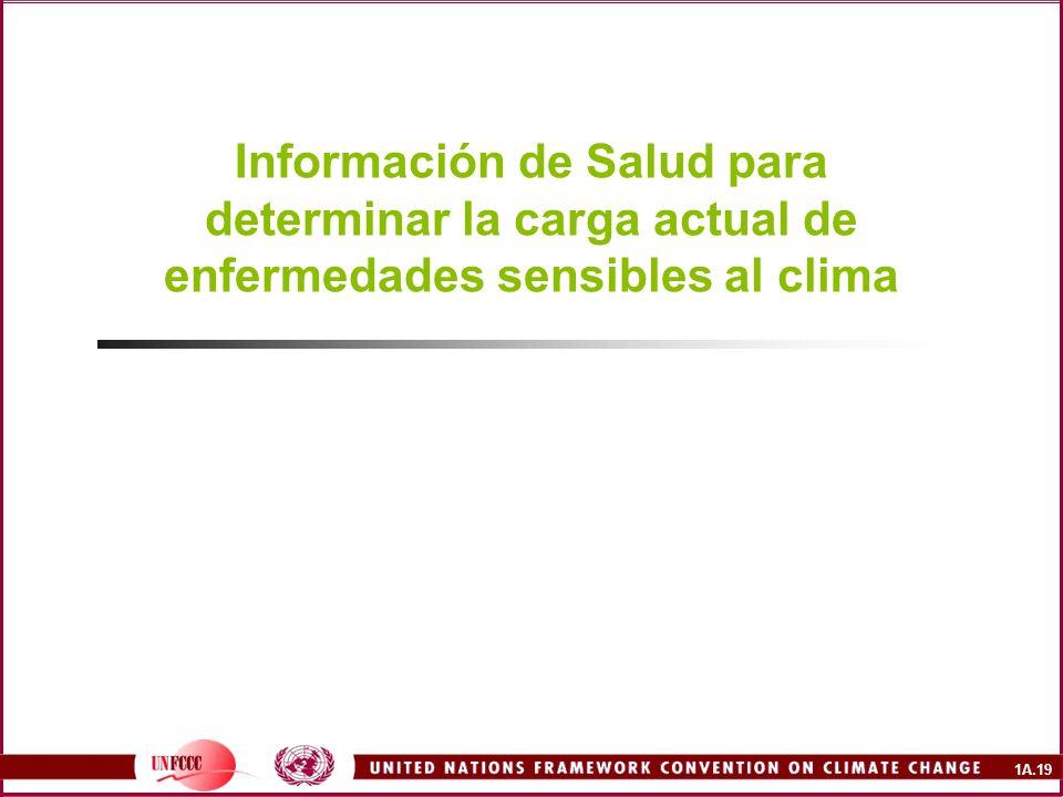 Información de Salud para determinar la carga actual de enfermedades sensibles al clima
