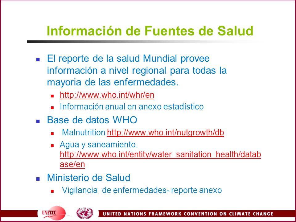 Información de Fuentes de Salud