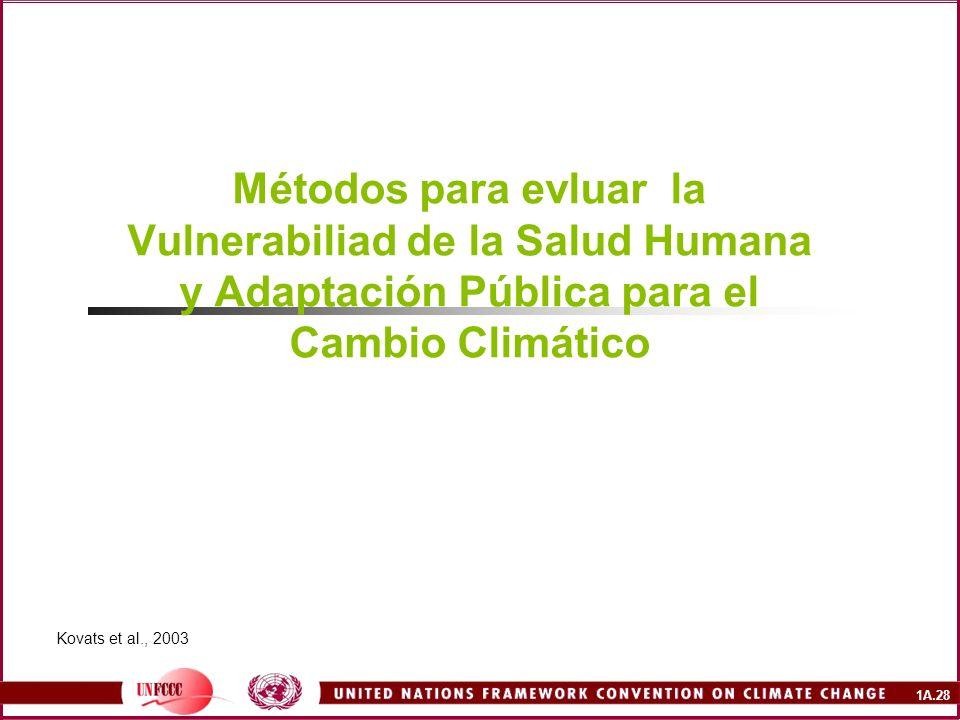 Métodos para evluar la Vulnerabiliad de la Salud Humana y Adaptación Pública para el Cambio Climático
