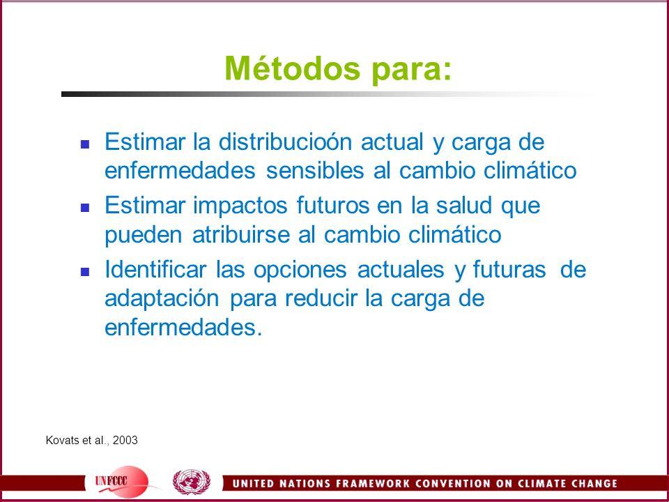 Métodos para:Estimar la distribucioón actual y carga de enfermedades sensibles al cambio climático.