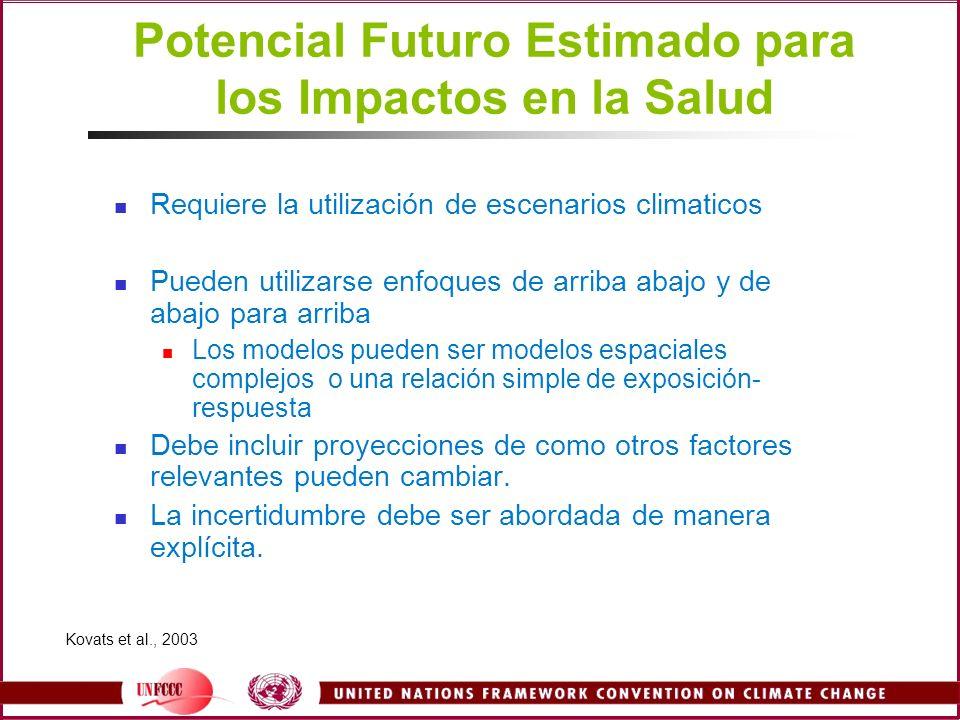 Potencial Futuro Estimado para los Impactos en la Salud