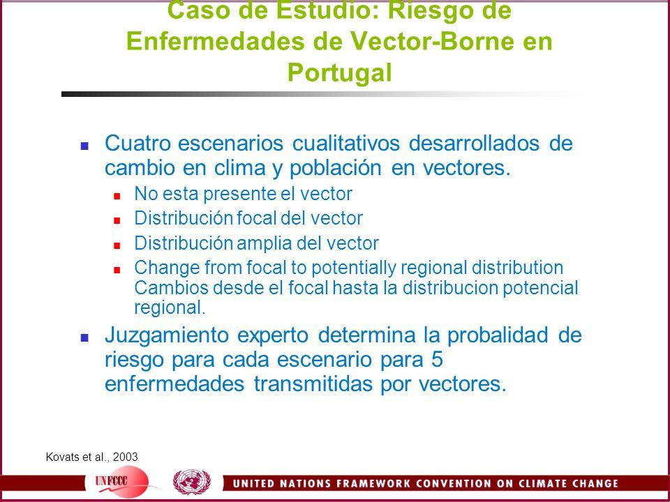 Caso de Estudio: Riesgo de Enfermedades de Vector-Borne en Portugal