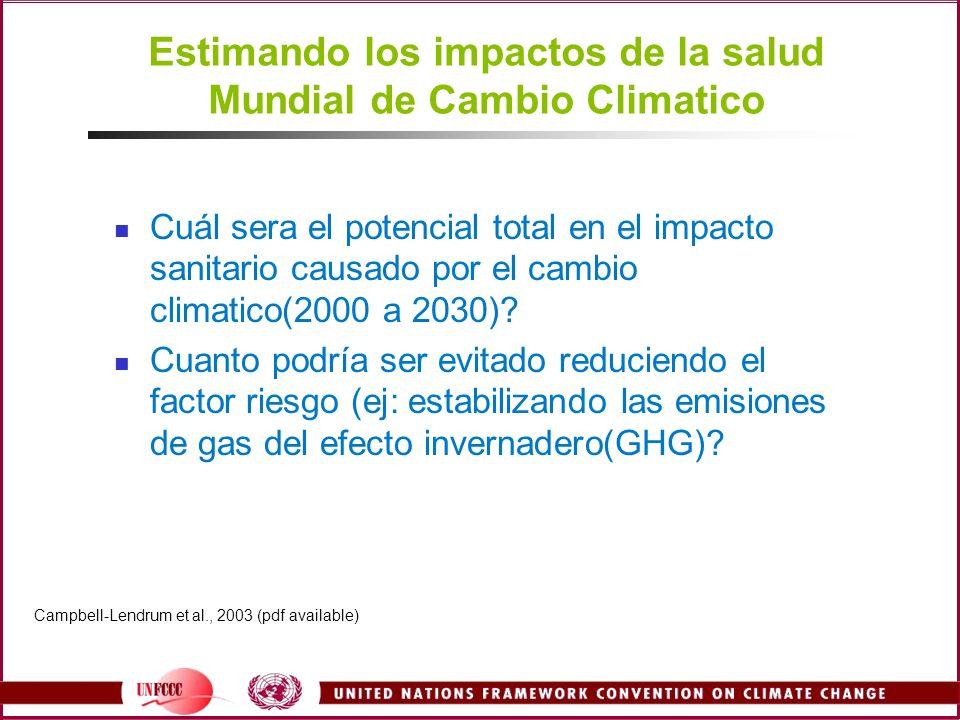 Estimando los impactos de la salud Mundial de Cambio Climatico