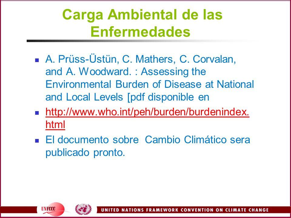 Carga Ambiental de las Enfermedades
