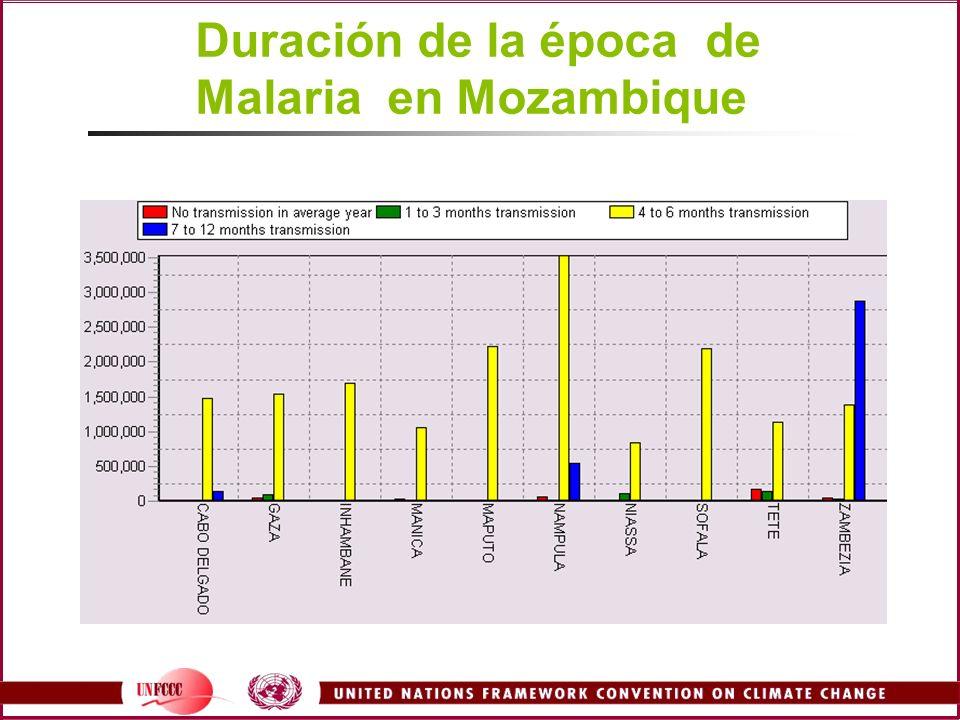 Duración de la época de Malaria en Mozambique