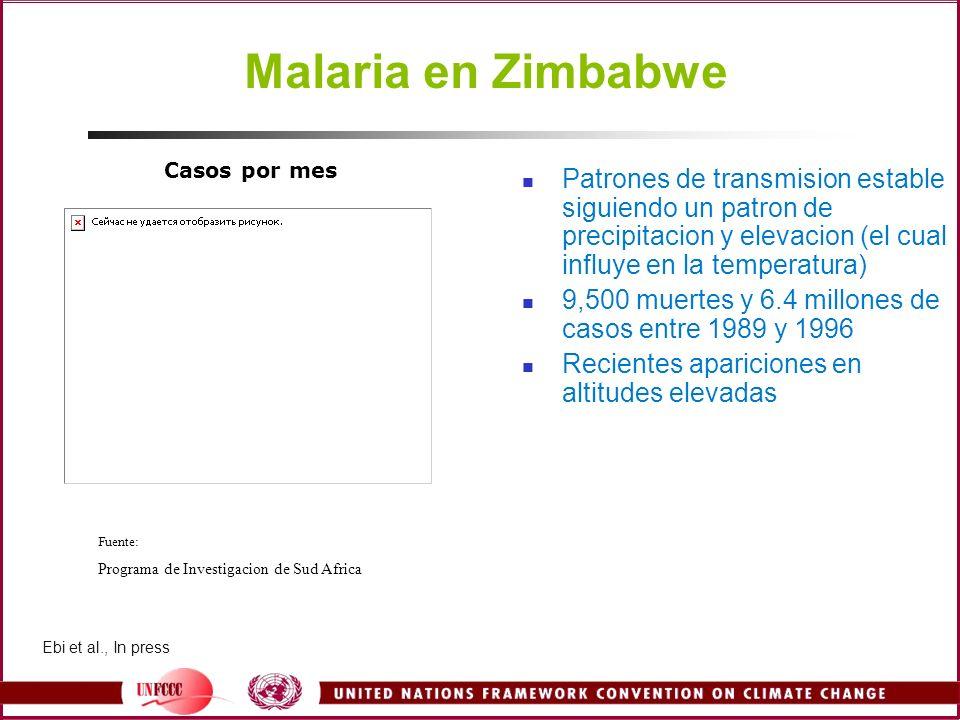 Malaria en Zimbabwe Casos por mes.
