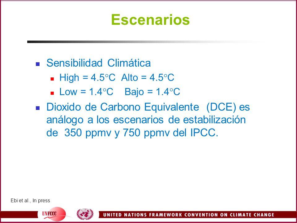 Escenarios Sensibilidad Climática