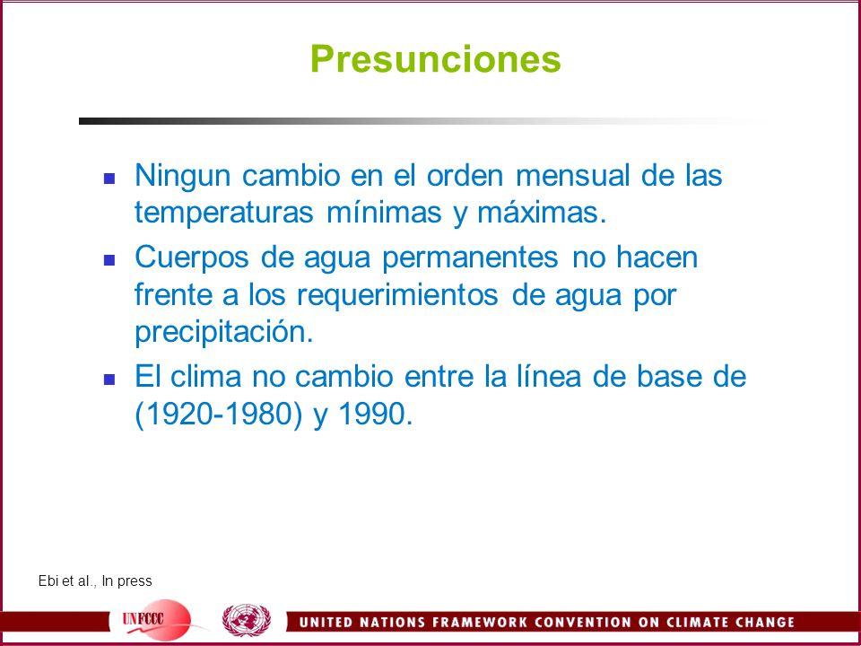 Presunciones Ningun cambio en el orden mensual de las temperaturas mínimas y máximas.