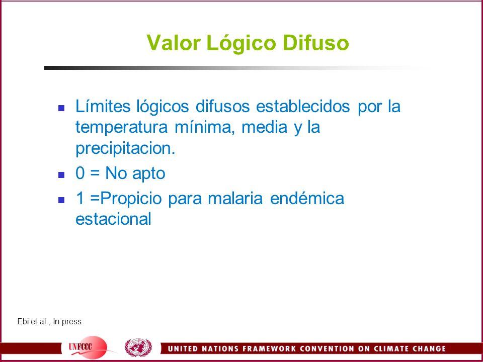 Valor Lógico DifusoLímites lógicos difusos establecidos por la temperatura mínima, media y la precipitacion.