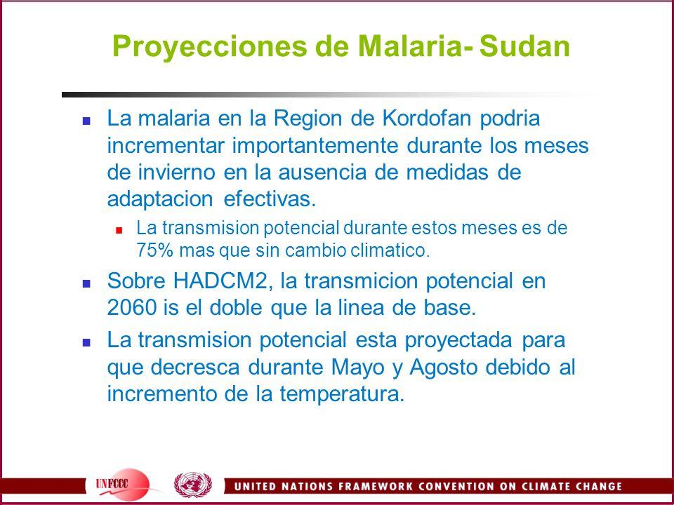 Proyecciones de Malaria- Sudan