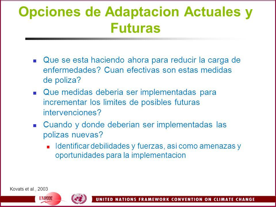 Opciones de Adaptacion Actuales y Futuras