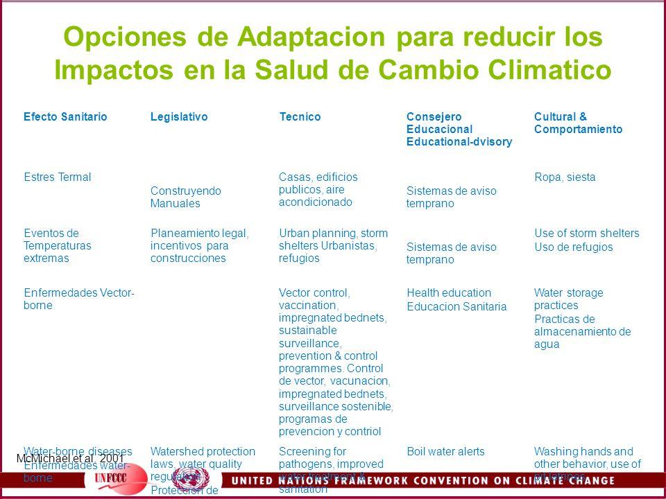 Opciones de Adaptacion para reducir los Impactos en la Salud de Cambio Climatico