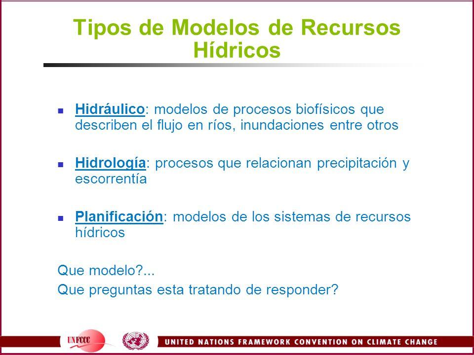 Tipos de Modelos de Recursos Hídricos