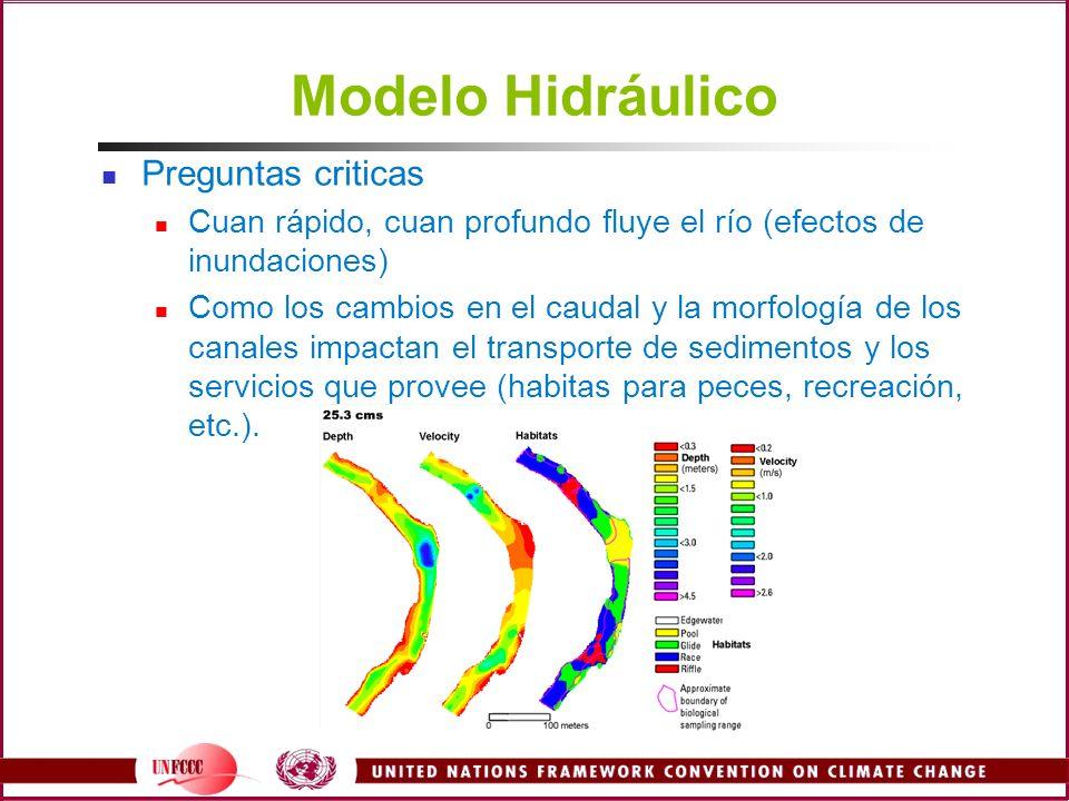 Modelo Hidráulico Preguntas criticas