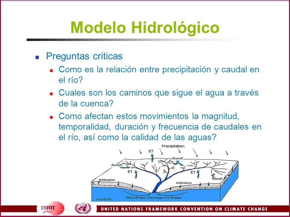 Modelo Hidrológico Preguntas criticas