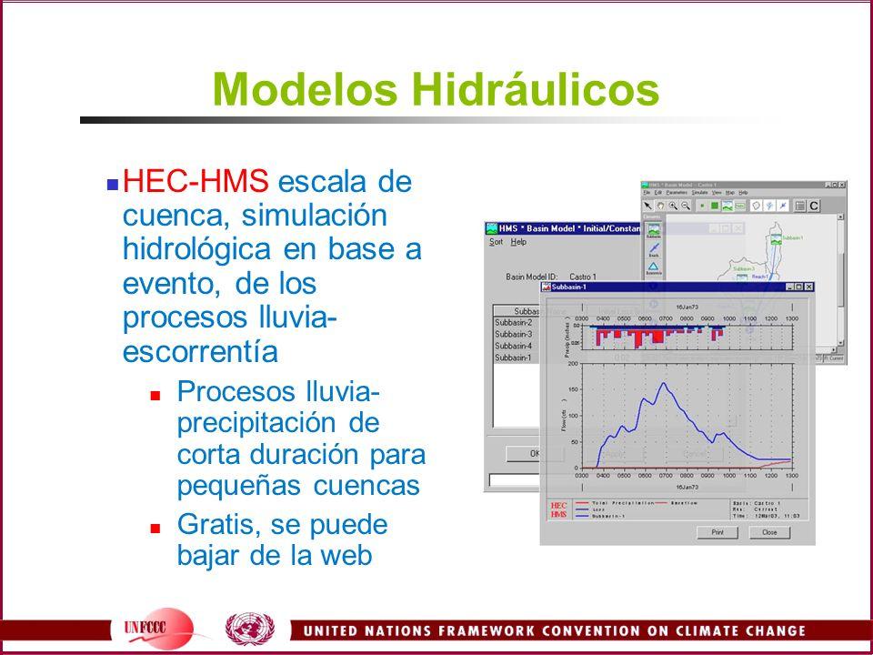 Modelos Hidráulicos HEC-HMS escala de cuenca, simulación hidrológica en base a evento, de los procesos lluvia-escorrentía.