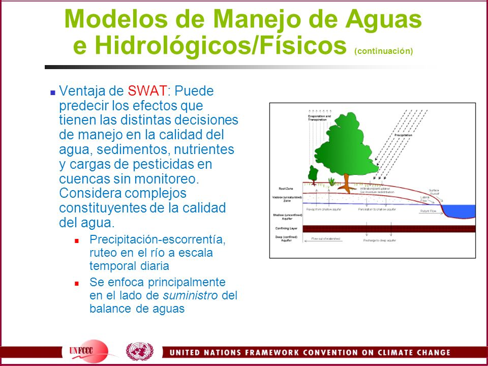 Modelos de Manejo de Aguas e Hidrológicos/Físicos (continuación)