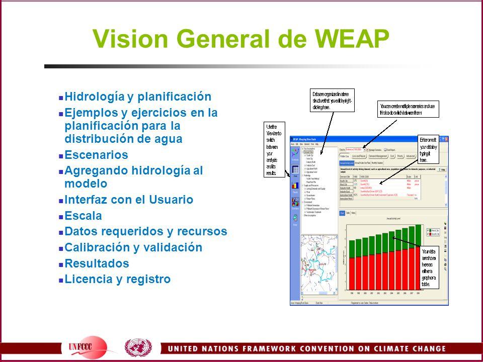 Vision General de WEAP Hidrología y planificación