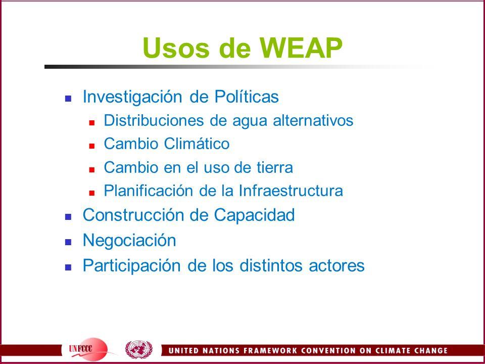 Usos de WEAP Investigación de Políticas Construcción de Capacidad
