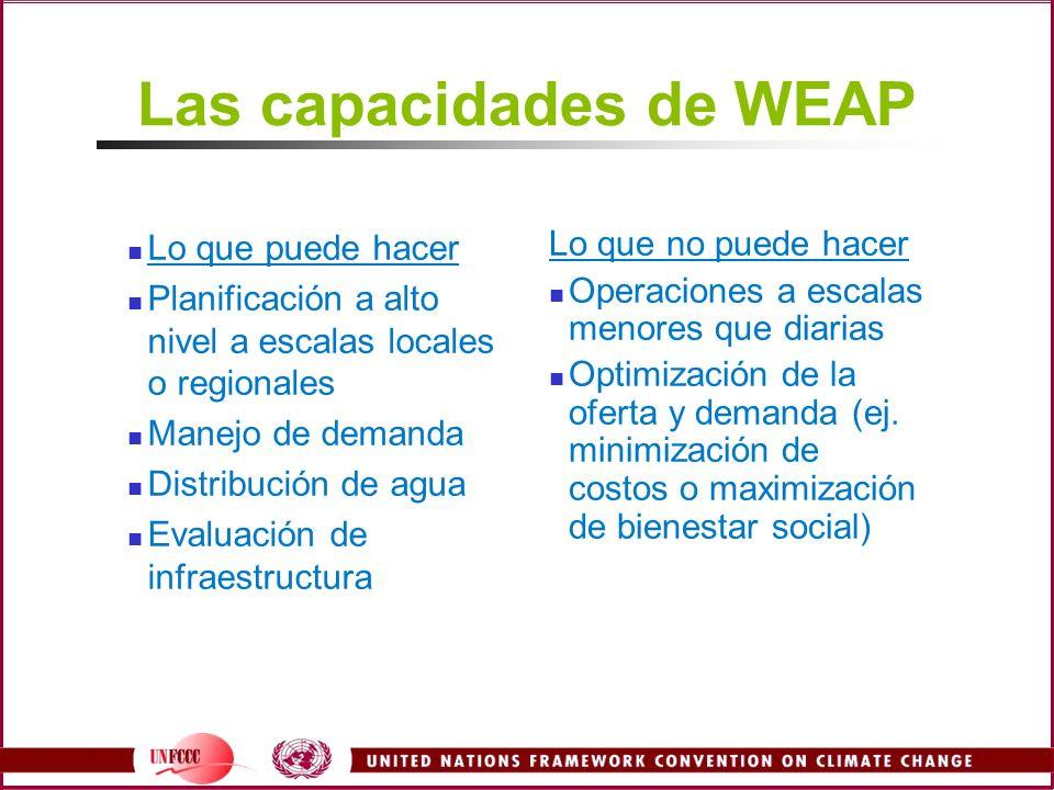 Las capacidades de WEAP