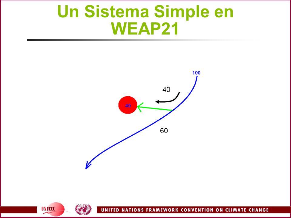 Un Sistema Simple en WEAP21