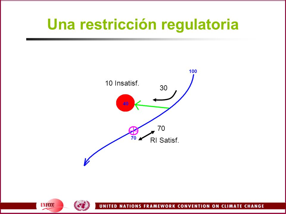 Una restricción regulatoria