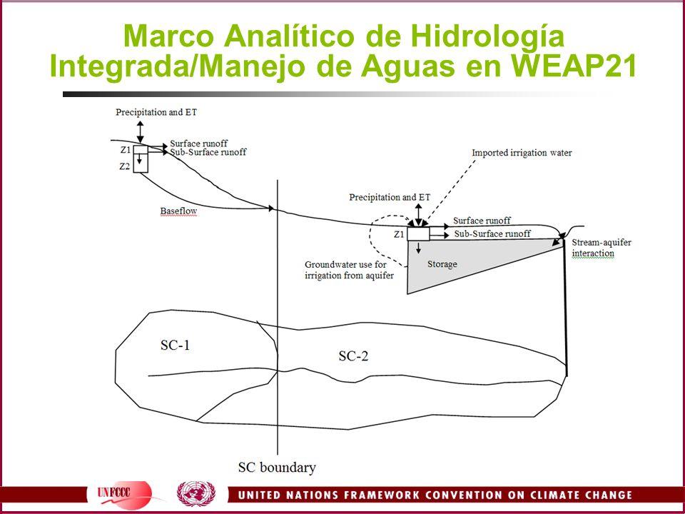 Marco Analítico de Hidrología Integrada/Manejo de Aguas en WEAP21