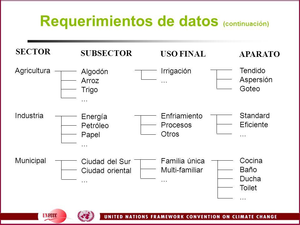 Requerimientos de datos (continuación)