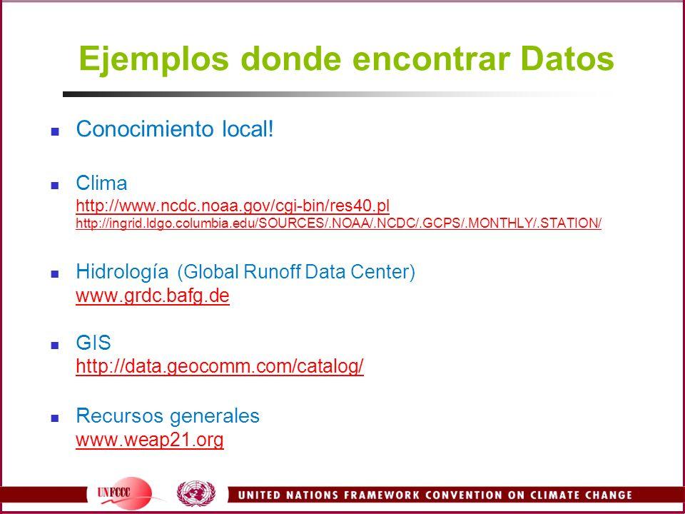 Ejemplos donde encontrar Datos
