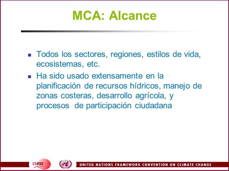 MCA: Alcance Todos los sectores, regiones, estilos de vida, ecosistemas, etc.