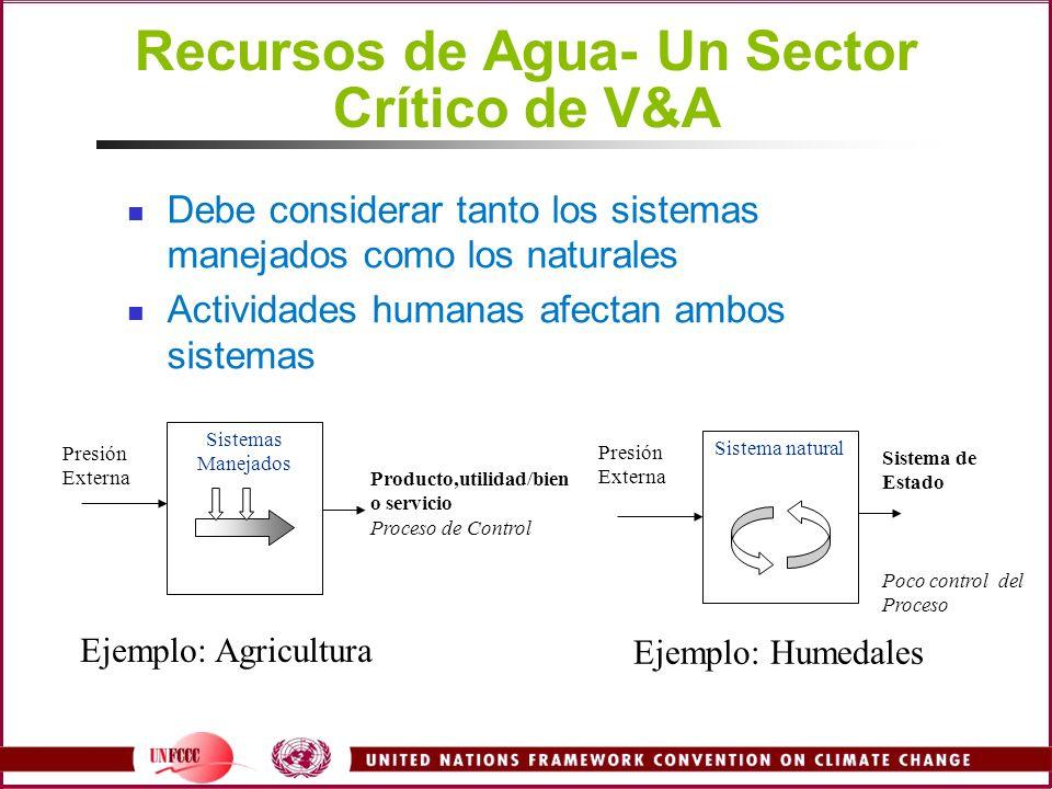 Recursos de Agua- Un Sector Crítico de V&A
