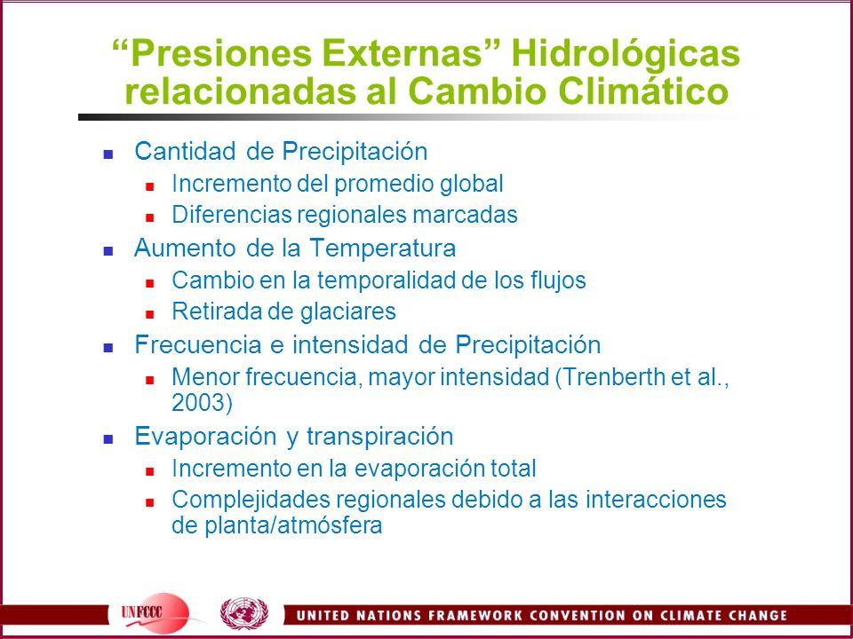 Presiones Externas Hidrológicas relacionadas al Cambio Climático