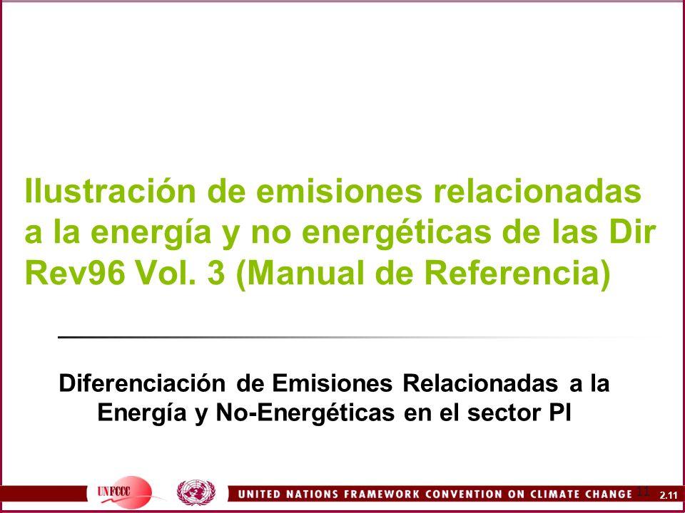 Ilustración de emisiones relacionadas a la energía y no energéticas de las Dir Rev96 Vol. 3 (Manual de Referencia)