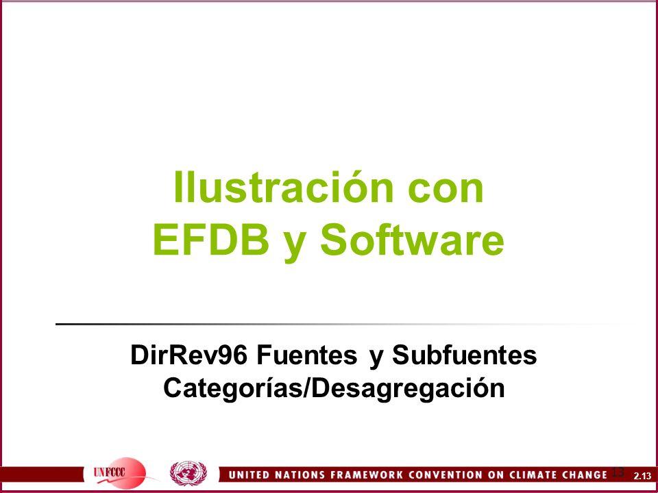 Ilustración con EFDB y Software