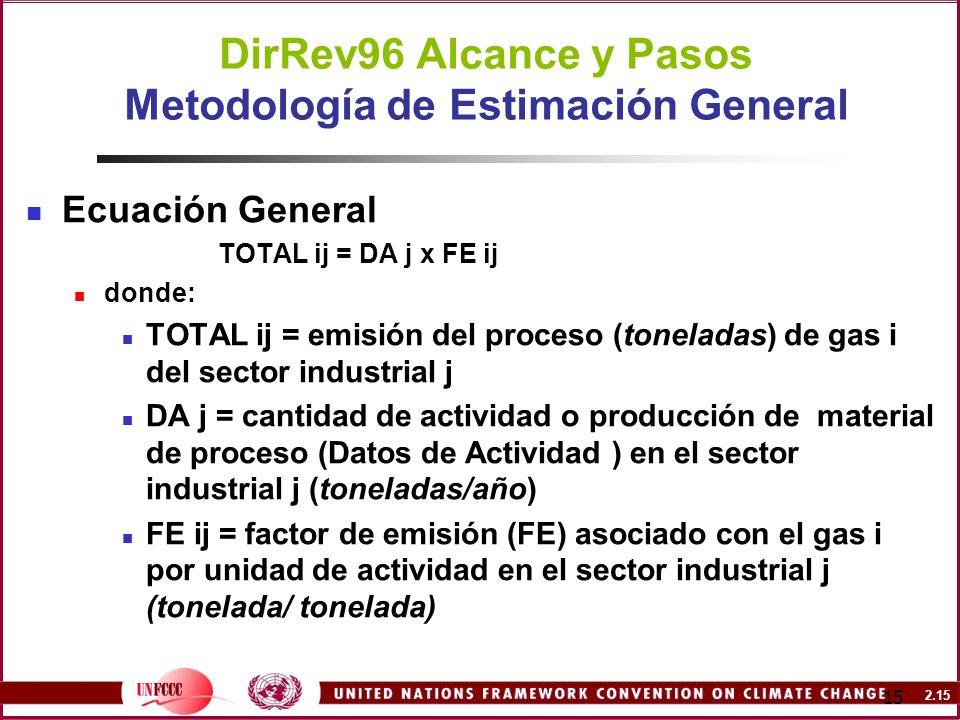 DirRev96 Alcance y Pasos Metodología de Estimación General