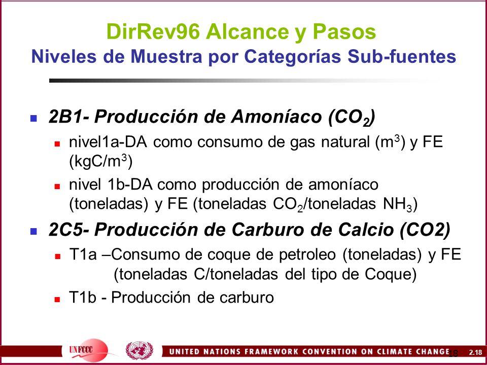DirRev96 Alcance y Pasos Niveles de Muestra por Categorías Sub-fuentes