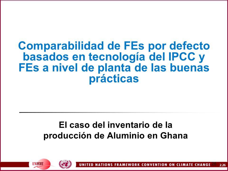 El caso del inventario de la producción de Aluminio en Ghana