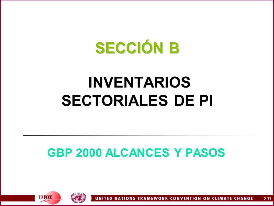 SECCIÓN B INVENTARIOS SECTORIALES DE PI