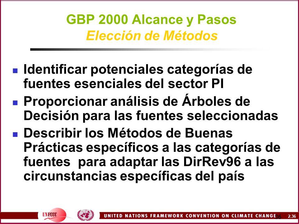 GBP 2000 Alcance y Pasos Elección de Métodos