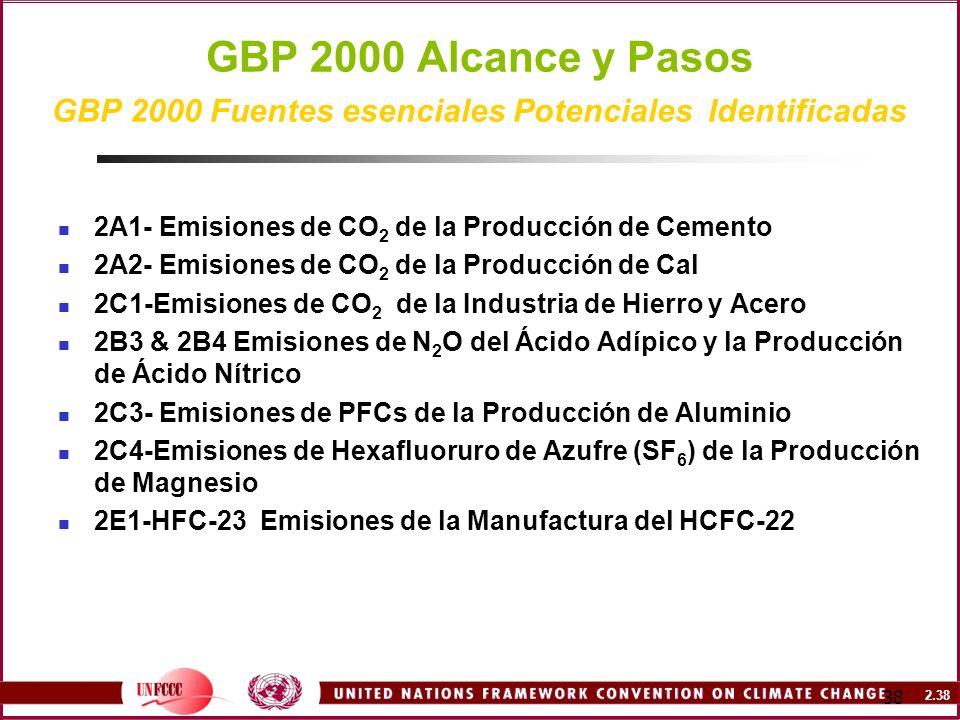 GBP 2000 Alcance y Pasos GBP 2000 Fuentes esenciales Potenciales Identificadas