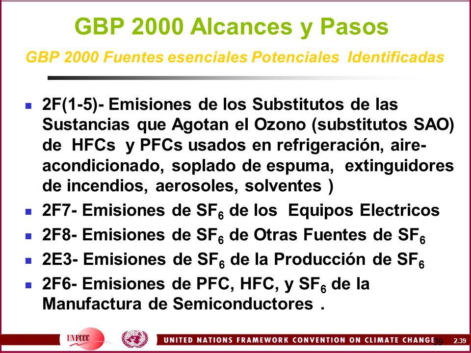 GBP 2000 Alcances y Pasos GBP 2000 Fuentes esenciales Potenciales Identificadas