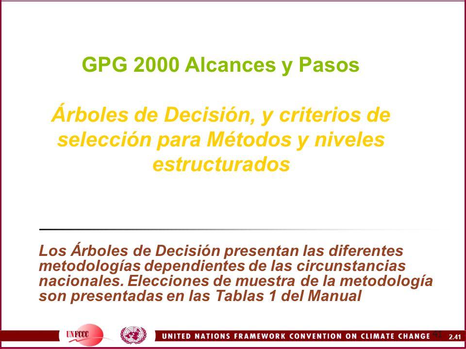 GPG 2000 Alcances y Pasos Árboles de Decisión, y criterios de selección para Métodos y niveles estructurados