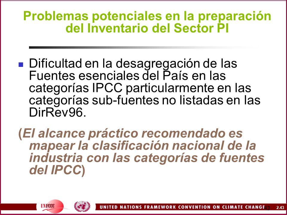 Problemas potenciales en la preparación del Inventario del Sector PI