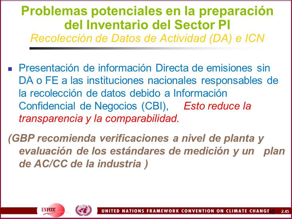 Problemas potenciales en la preparación del Inventario del Sector PI Recolección de Datos de Actividad (DA) e ICN