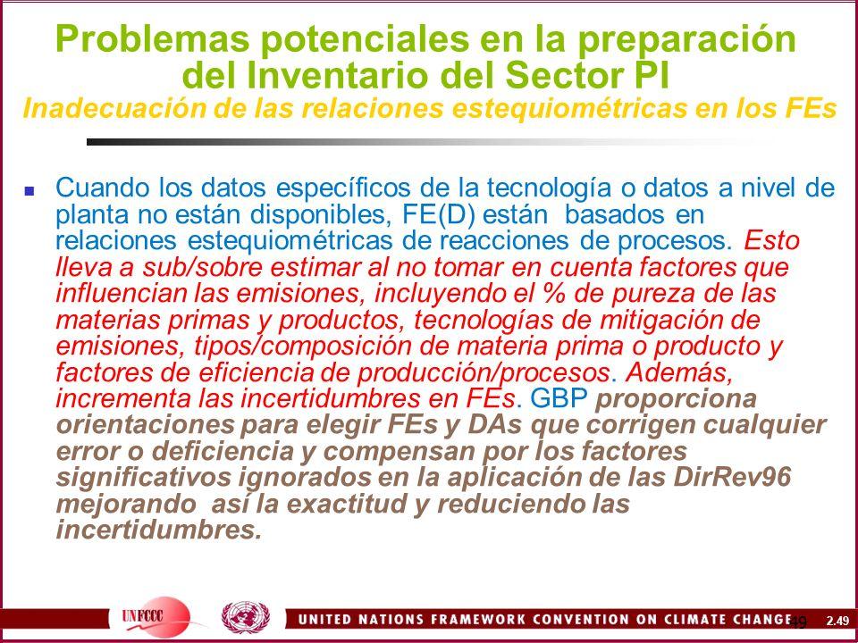 Problemas potenciales en la preparación del Inventario del Sector PI Inadecuación de las relaciones estequiométricas en los FEs