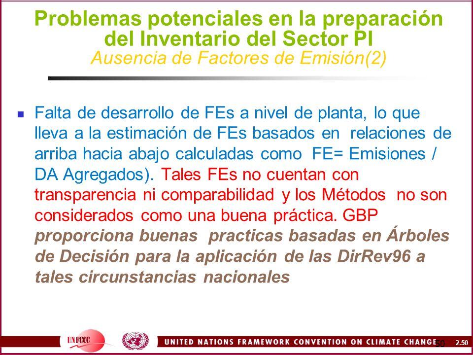 Problemas potenciales en la preparación del Inventario del Sector PI Ausencia de Factores de Emisión(2)