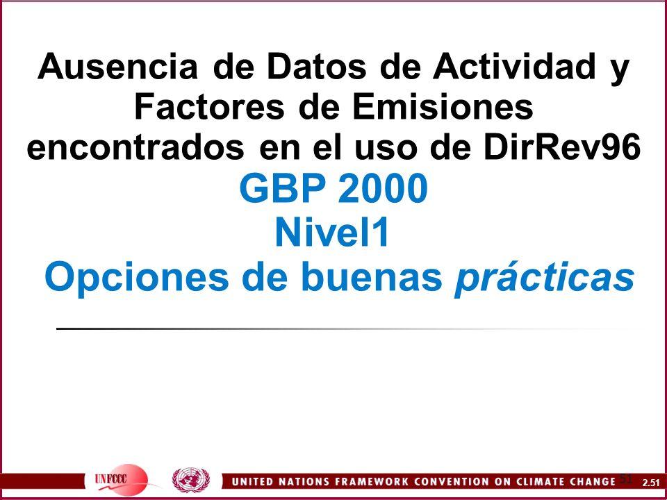 Ausencia de Datos de Actividad y Factores de Emisiones encontrados en el uso de DirRev96 GBP 2000 Nivel1 Opciones de buenas prácticas