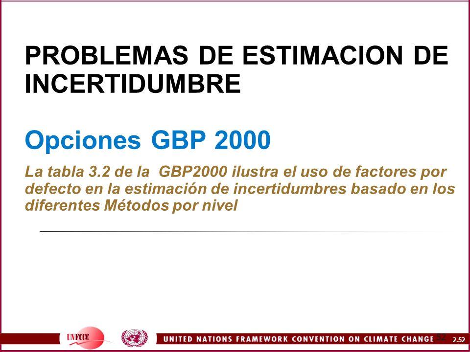 PROBLEMAS DE ESTIMACION DE INCERTIDUMBRE Opciones GBP 2000 La tabla 3