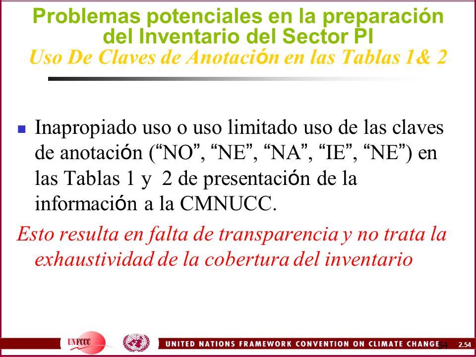 Problemas potenciales en la preparación del Inventario del Sector PI Uso De Claves de Anotación en las Tablas 1& 2