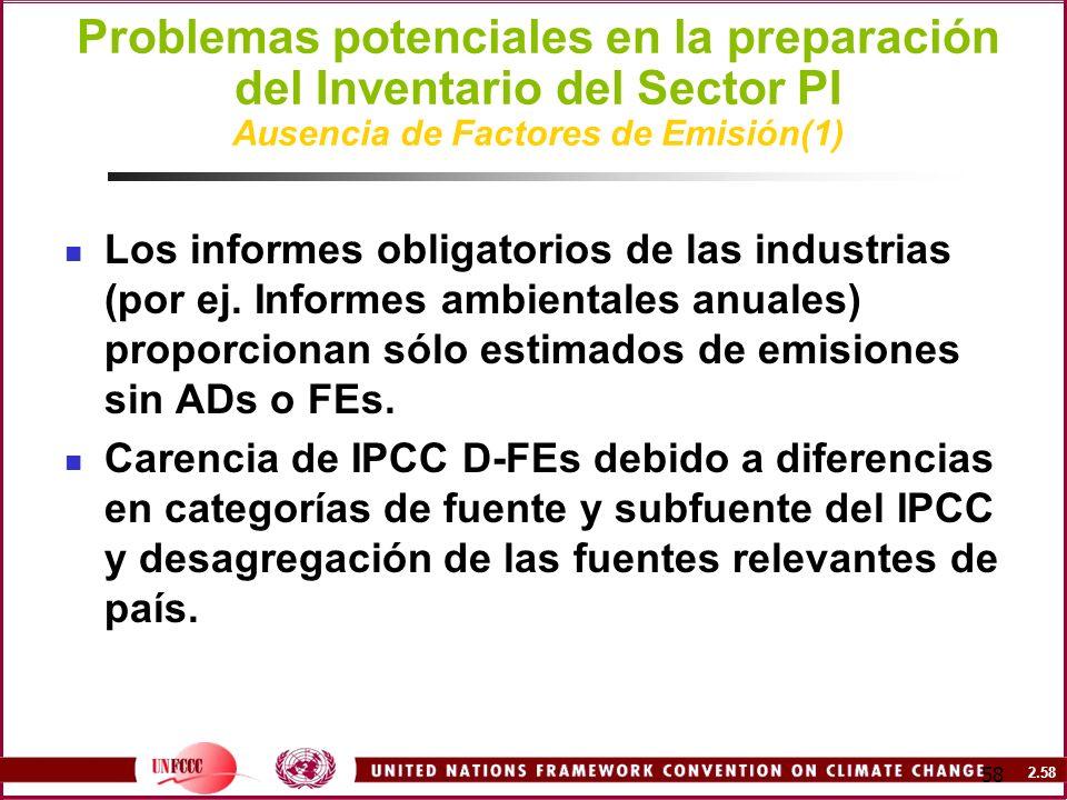 Problemas potenciales en la preparación del Inventario del Sector PI Ausencia de Factores de Emisión(1)